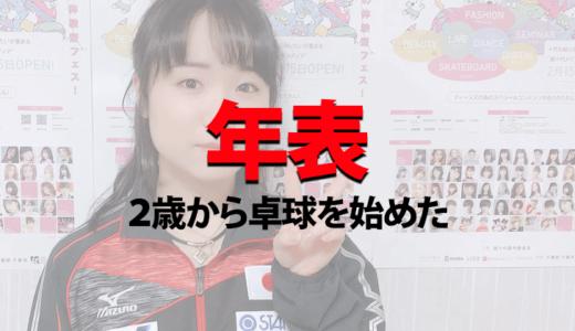 伊藤美誠 経歴を年表でまとめてみた【年齢、出身高校、戦歴】